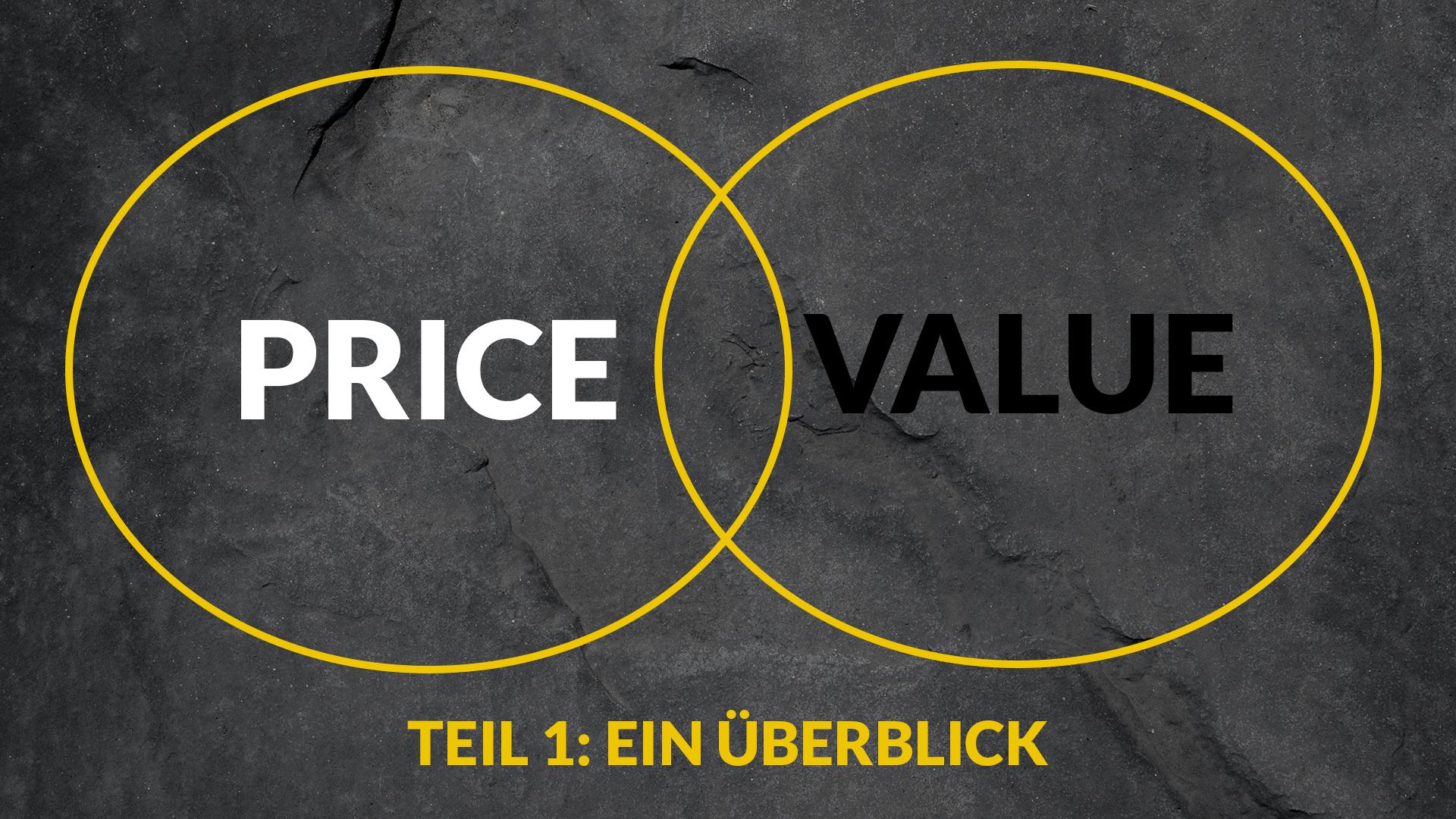Content Marketing Wert
